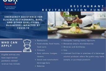 SBA Announces Official Restaurant Revitalization Fund  Application and Guidelines
